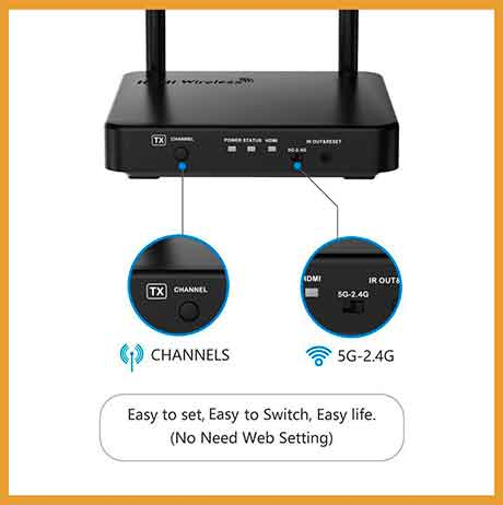 Nextrend Pro Version Newest Wireless HDMI Transmitter Kit Review of 2020